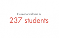 Current Enrollment